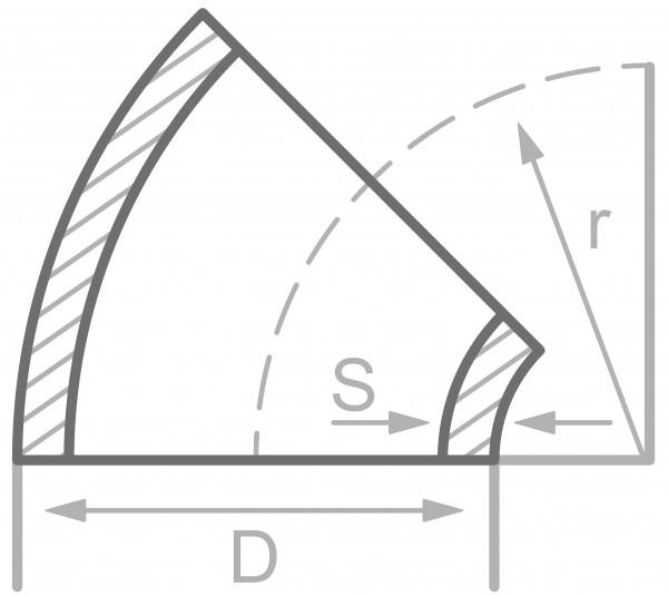 Rohrbogen Typ 2/SR